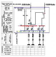 Projects on power supply