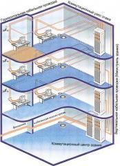Построение СКС (структурированных кабельных