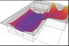 Расчет теплотехнических характеристик