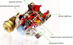 Ремонт турбин всех марок автомобилей