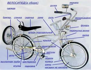 Поставка деталей для велосипедов. Оптовая продажа