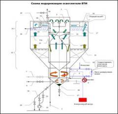 Модеренизация осветителя ВТИ