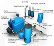 Прокладка інженерних мереж та комунікацій
