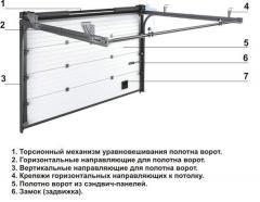 Repair of gate
