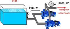 Анализ гидроэнергетический систем водоснабжения и канализации