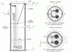 Модернизация технологического оборудования
