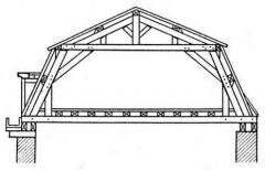 Строительство мансард, устройство надстроек дома,