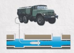 Adjustment of compressor station of