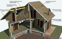 Строительство быстровозводимых зданий