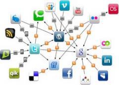 SMM, Поддержка аккаунтов в социальных сетях,