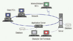 ZORIS system. Automated process control systems.