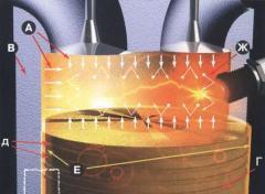 Примененяем анамегатор топлива Adizol / Адизол и масла Ozerol -получаем высококачественные топлива и масла,снижение удельного расхода топлива и токсичности продуктов сгорания.Подтверждено международными патентами, «Ноу-Хау»