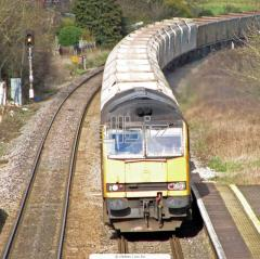 Надання на залізницю заявок на перевезення