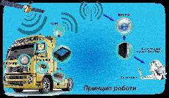 GPS - monitoring of cars