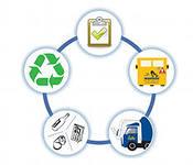 Проект лимитов отходов заказать в Украине