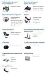 Проектирование и монтаж систем видеонаблюдения, Проектирование и монтаж систем видеонаблюдения Белая Церьковь
