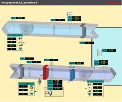 Диспетчеризация инженерных систем зданий и