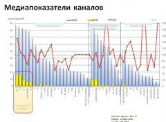 Подать рекламу на тв украина бесплатная реклама интернет ильичевск одесса
