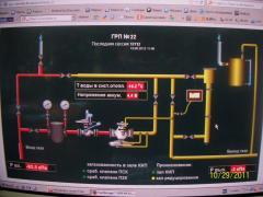 Многоуровневые системы диспетчерского контроля и управления объектами ( любыми группами объектов) ЛЮБОЙ СЛОЖНОСТИ.