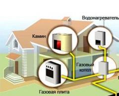 Проектирование и монтаж объектов газообеспечения в Херсоне
