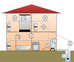 Проектирование и монтаж объектов водообеспечения в Херсоне