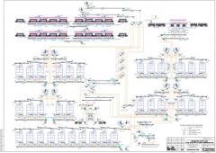 Design of new elevator complexes
