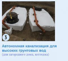 Монтаж канализации автономной канализации