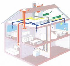 Design of systems of ventilation of air.