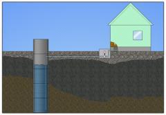 Копка канализаций, траншей, подводка воды.