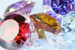 Gemological (mineralogical) examination