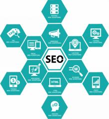 Послуги з SEO оптимізації сайтів (Тернопіль)