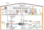 Mounting of water supply systems mounting and