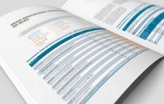 Printing of brochures