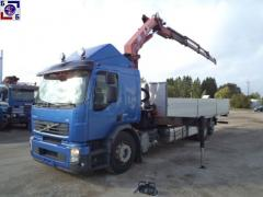 Services of the crane manipulator of Service of