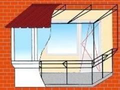 Строительство балконов в украине по договорным ценам. заказа.