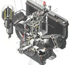La reparación porshnevogo del compresor KT6, КТ7,