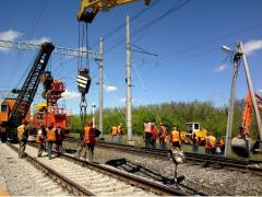 Current maintenance of railway tracks and railroad