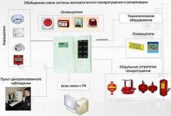 Монтаж автоматических систем пожаротушения