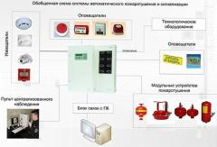 Наладка охранно-пожарной сигнализации
