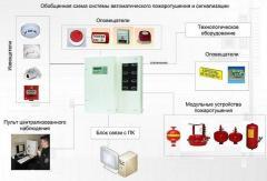 Наладка систем оповещения и управления эвакуацией людей