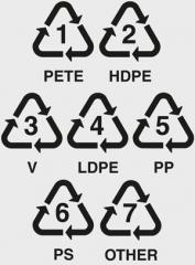 Прием и переработка полимеров
