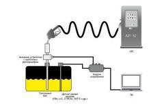 Тарирование топливного бака