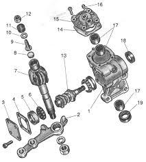 Оочистка деталей рулевого механизма
