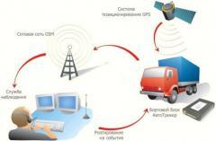 GPS мониторинг транспорта и персонала
