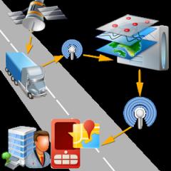 GPS мониторинг транспорта и персонала с учетом GPRS трафика