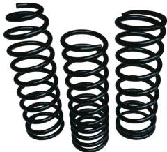 Production of springs of compression cylindrical,