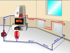 Structure of systems of heating