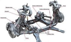 Diagnostics of a running gear of the car.