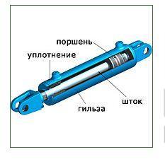 Ремонт гидроцилиндров тракторов МТЗ-80