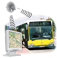 Control of evasion from motor transport route